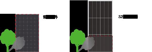 s2叠瓦光伏组件